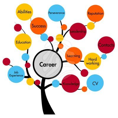 What Is A CV Distribution or Resume Distribution Service